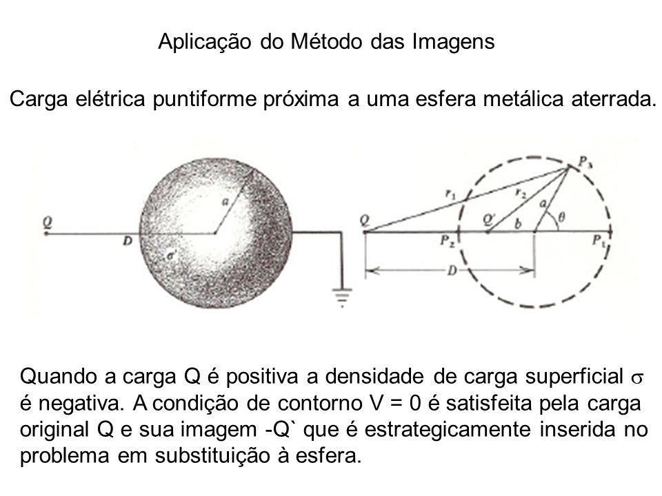 Aplicação do Método das Imagens