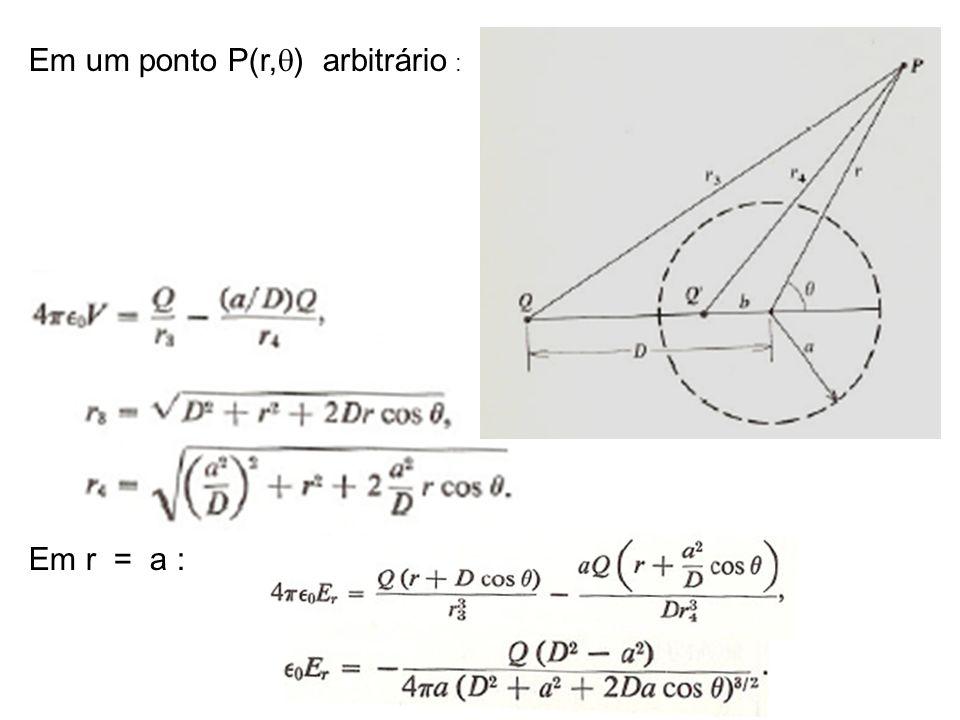 Em um ponto P(r,q) arbitrário :