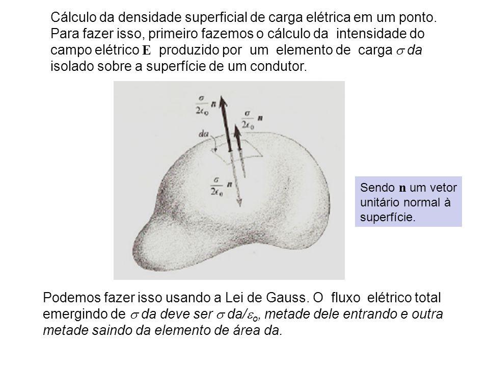 Cálculo da densidade superficial de carga elétrica em um ponto.