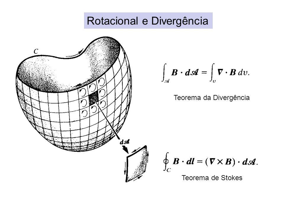 Rotacional e Divergência
