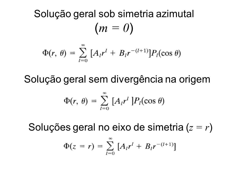 Solução geral sob simetria azimutal (m = 0)