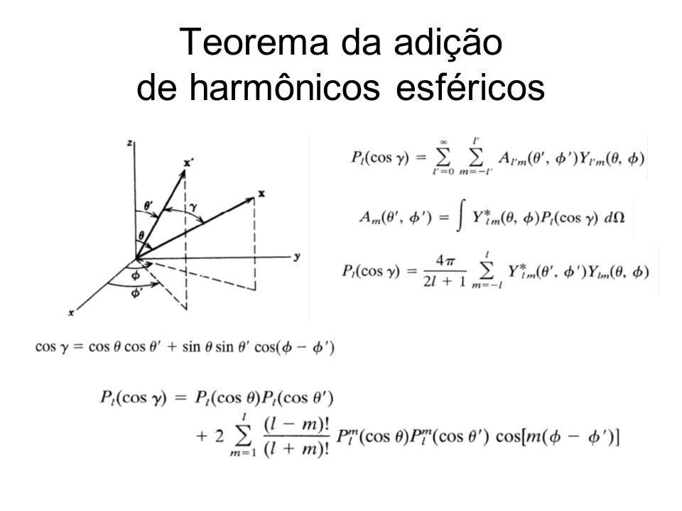 Teorema da adição de harmônicos esféricos