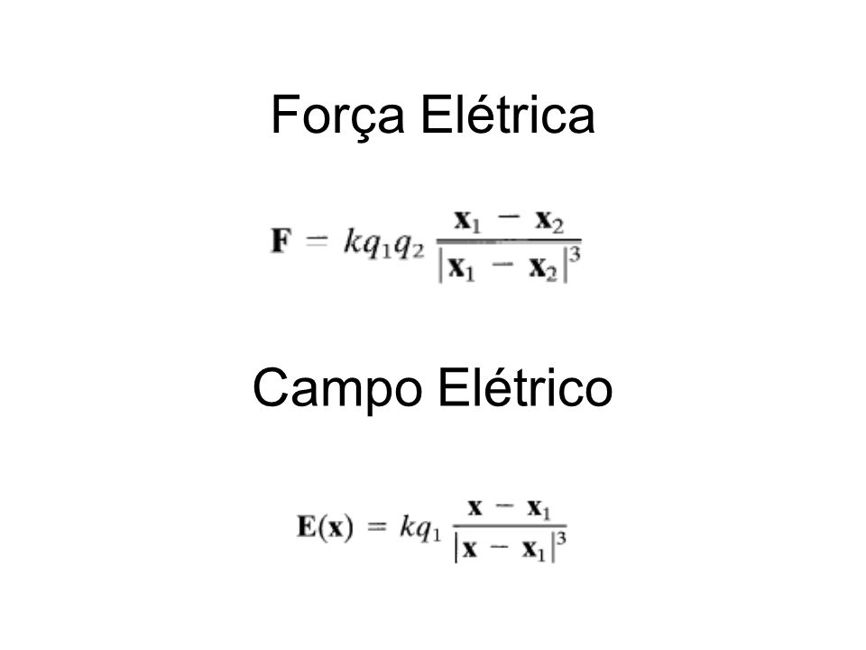 Força Elétrica Campo Elétrico