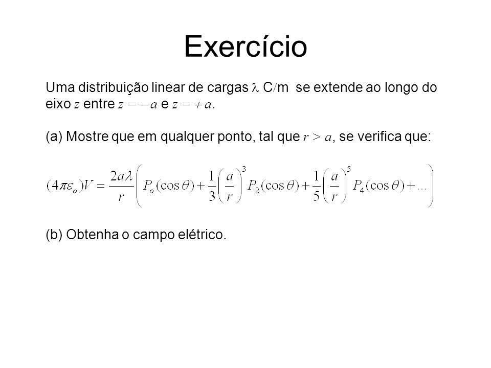 Exercício Uma distribuição linear de cargas  Cm se extende ao longo do. eixo z entre z =  a e z =  a.