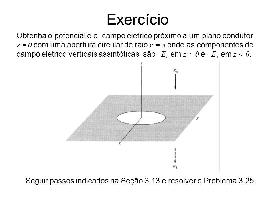Exercício Obtenha o potencial e o campo elétrico próximo a um plano condutor. z = 0 com uma abertura circular de raio r = a onde as componentes de.