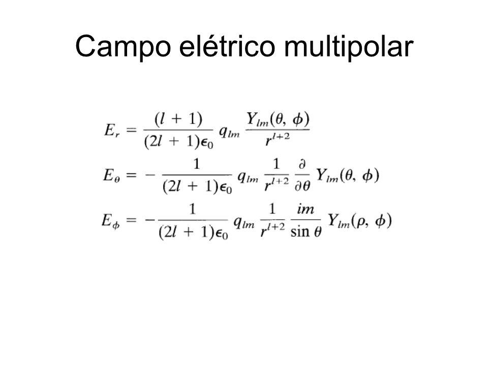 Campo elétrico multipolar
