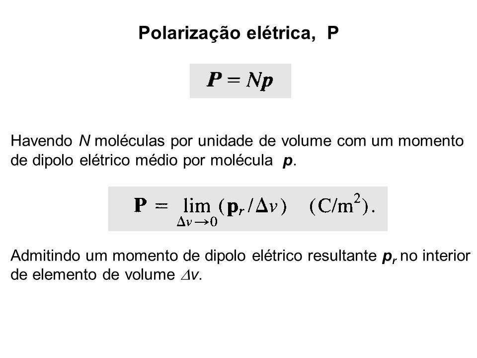 Polarização elétrica, P