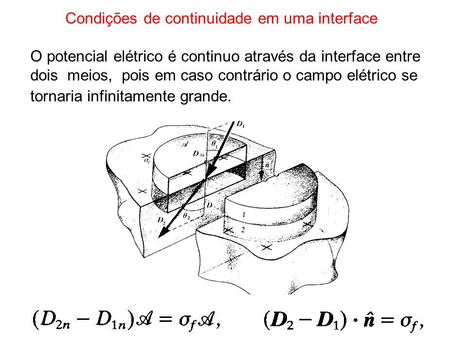 Condições de continuidade em uma interface
