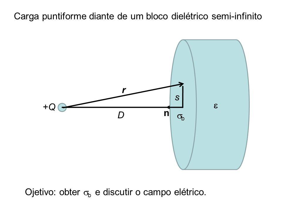 Carga puntiforme diante de um bloco dielétrico semi-infinito