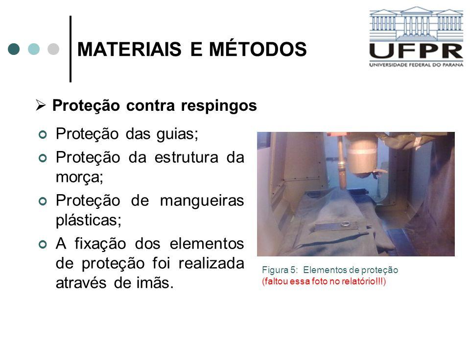 MATERIAIS E MÉTODOS Proteção contra respingos Proteção das guias;