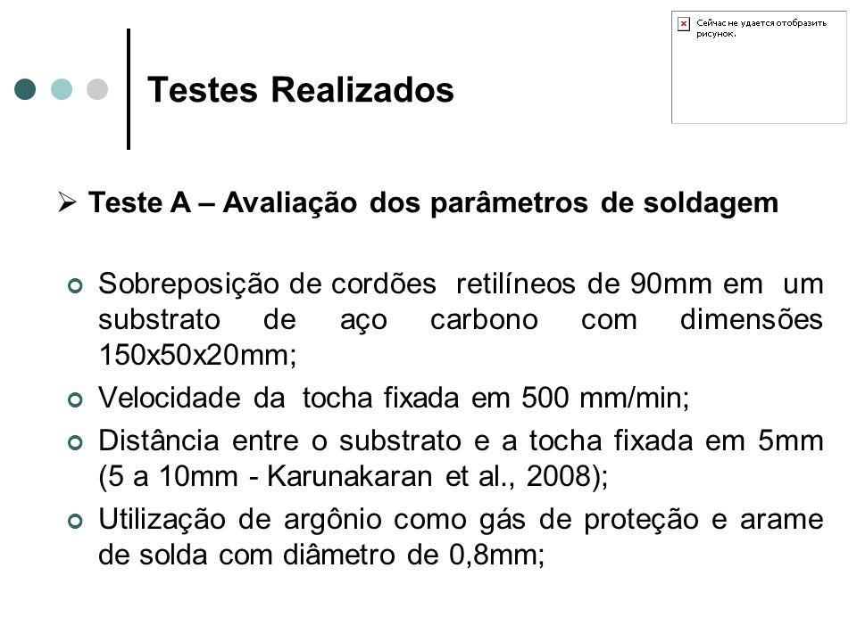 Testes Realizados Teste A – Avaliação dos parâmetros de soldagem