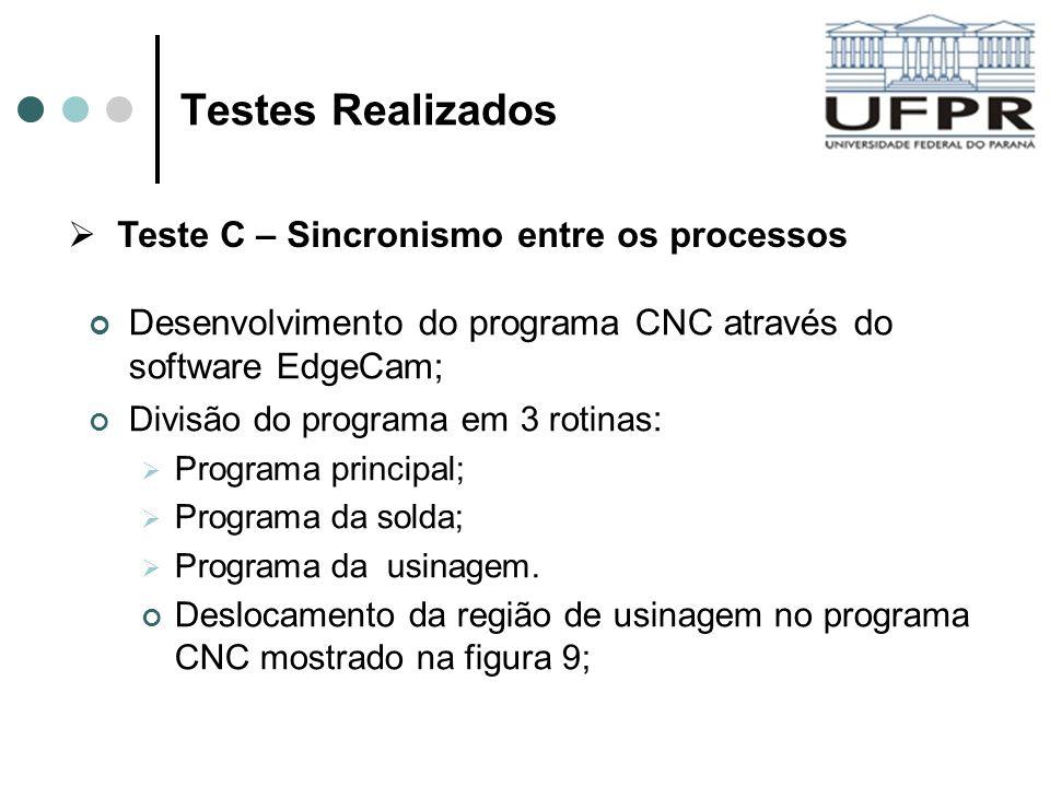 Testes Realizados Teste C – Sincronismo entre os processos