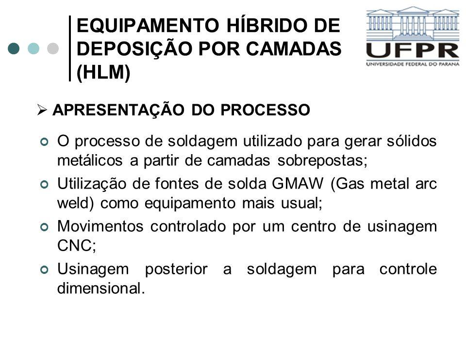 EQUIPAMENTO HÍBRIDO DE DEPOSIÇÃO POR CAMADAS (HLM)