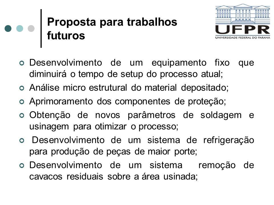 Proposta para trabalhos futuros