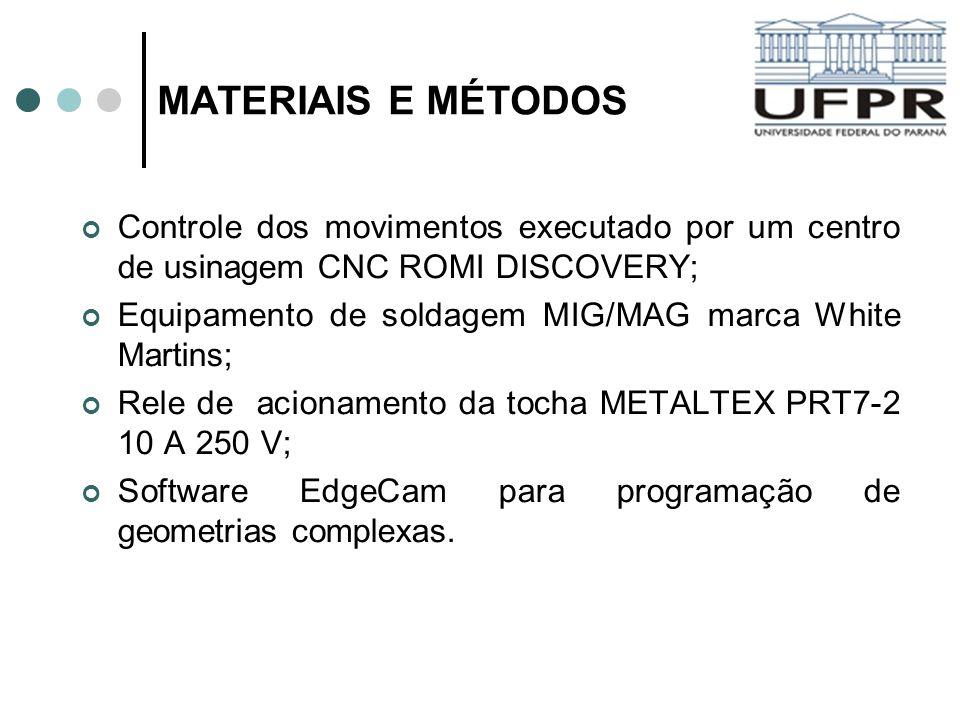 MATERIAIS E MÉTODOS Controle dos movimentos executado por um centro de usinagem CNC ROMI DISCOVERY;