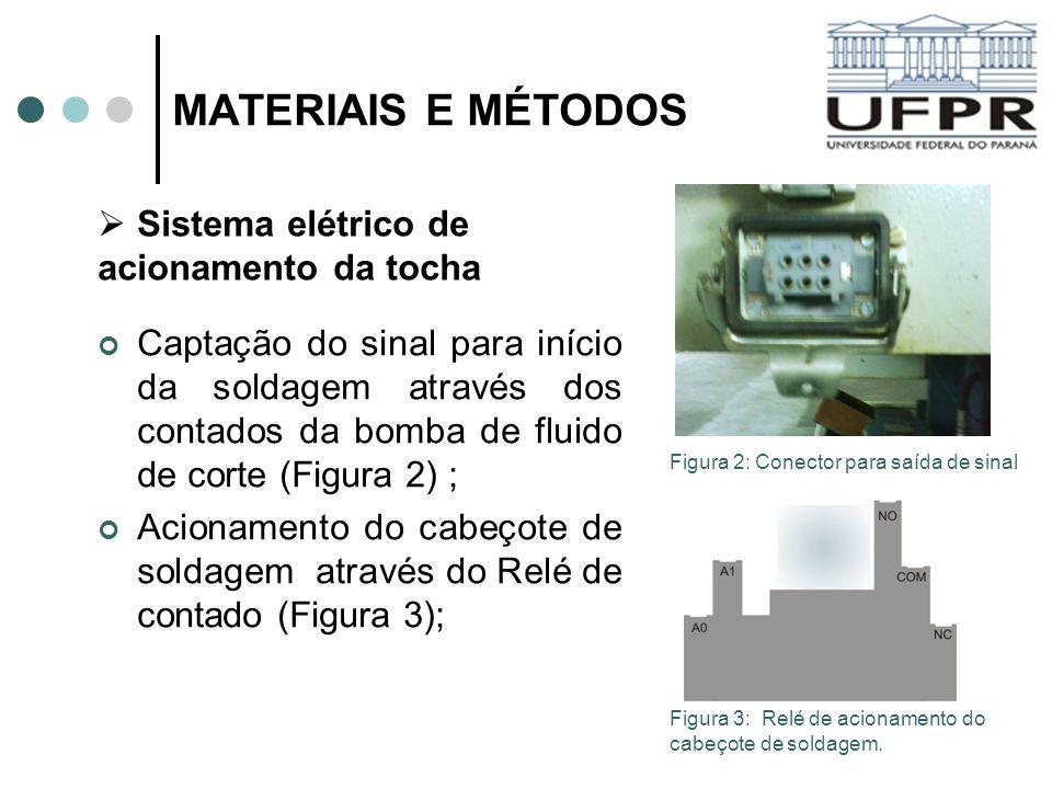 MATERIAIS E MÉTODOS Sistema elétrico de acionamento da tocha