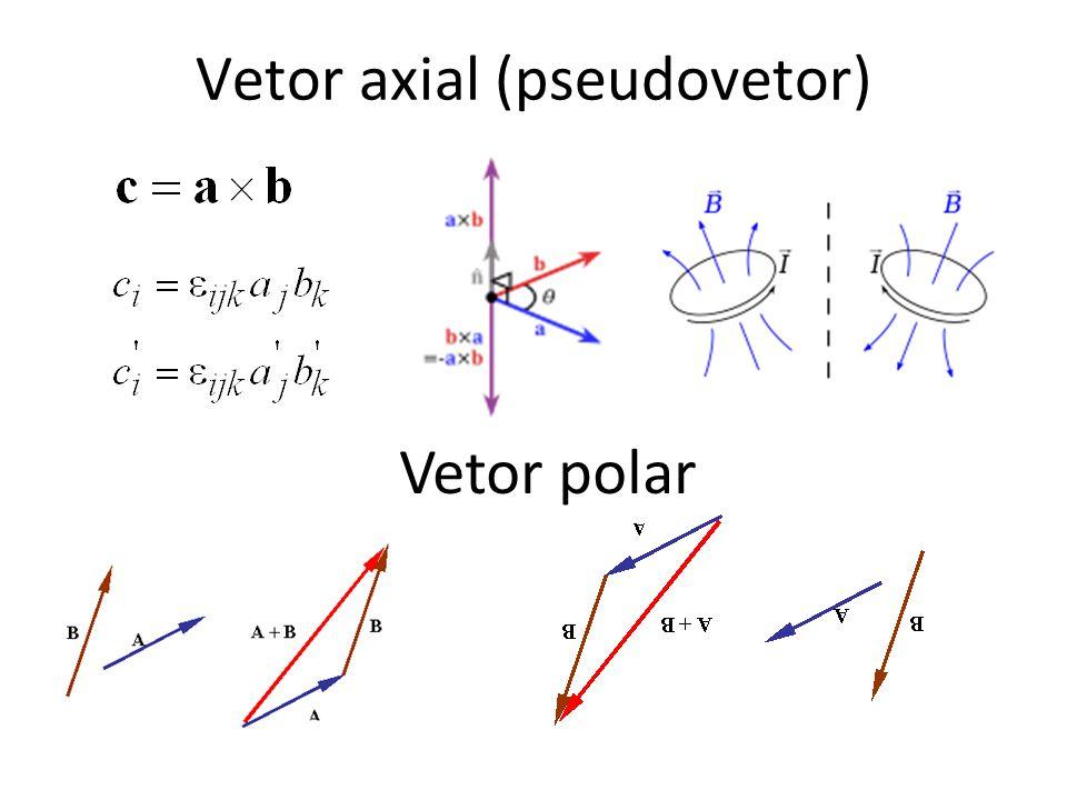 Vetor axial (pseudovetor)