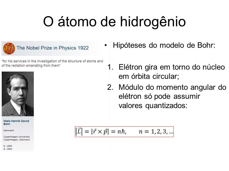 O átomo de hidrogênio Hipóteses do modelo de Bohr: