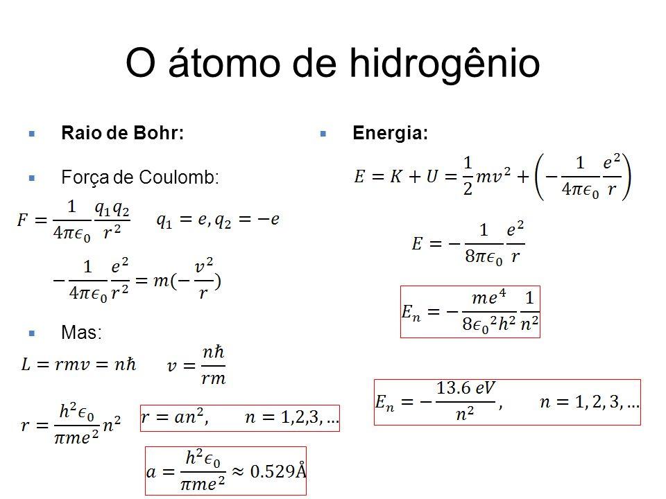 O átomo de hidrogênio Raio de Bohr: Força de Coulomb: Mas: Energia: