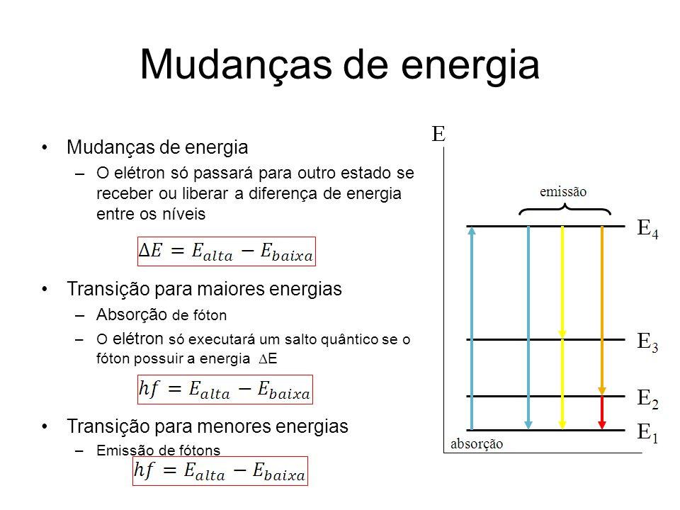 Mudanças de energia Mudanças de energia