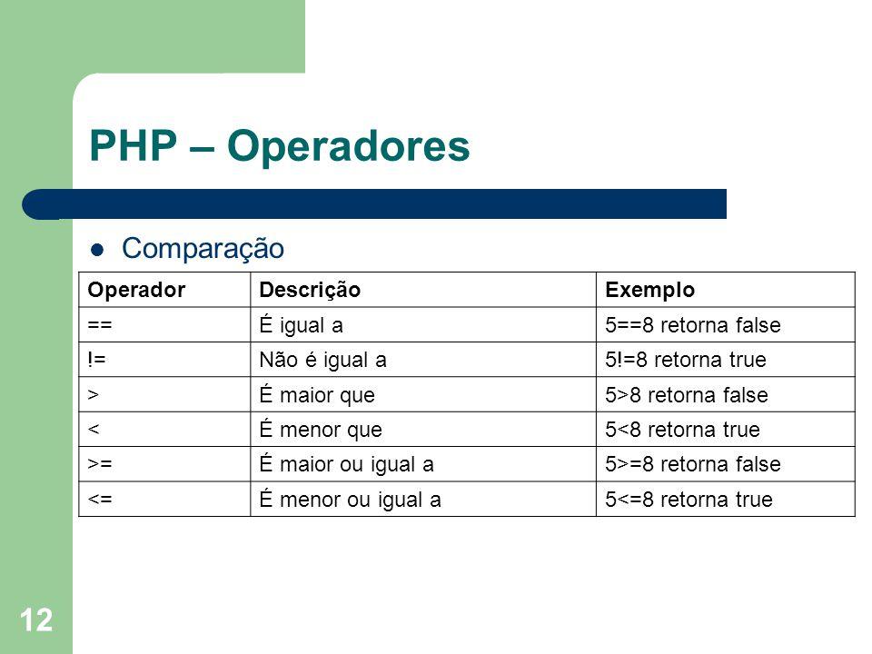 PHP – Operadores Comparação Operador Descrição Exemplo == É igual a