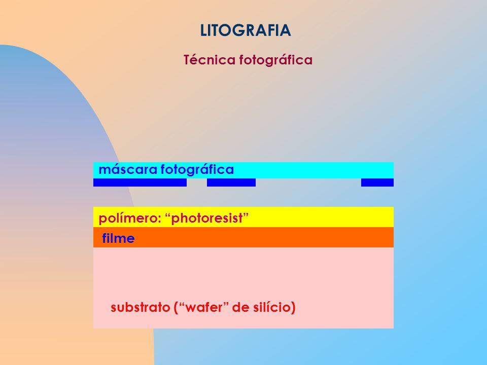 LITOGRAFIA Técnica fotográfica máscara fotográfica