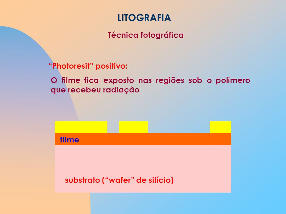 LITOGRAFIA Técnica fotográfica Photoresit positivo: