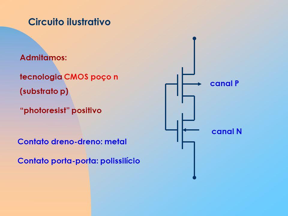 Circuito ilustrativo Admitamos: tecnologia CMOS poço n (substrato p)