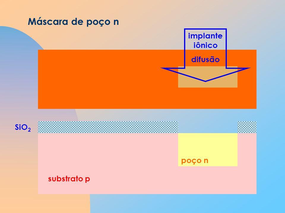 Máscara de poço n implante iônico difusão SiO2 poço n substrato p