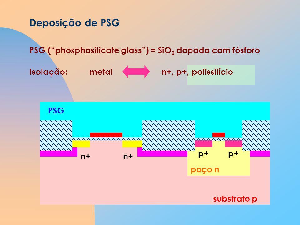 Deposição de PSG PSG ( phosphosilicate glass ) = SiO2 dopado com fósforo. Isolação: metal n+, p+, polissilício.