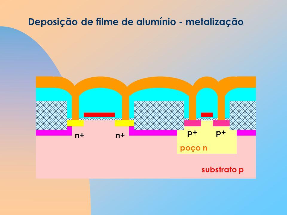 Deposição de filme de alumínio - metalização