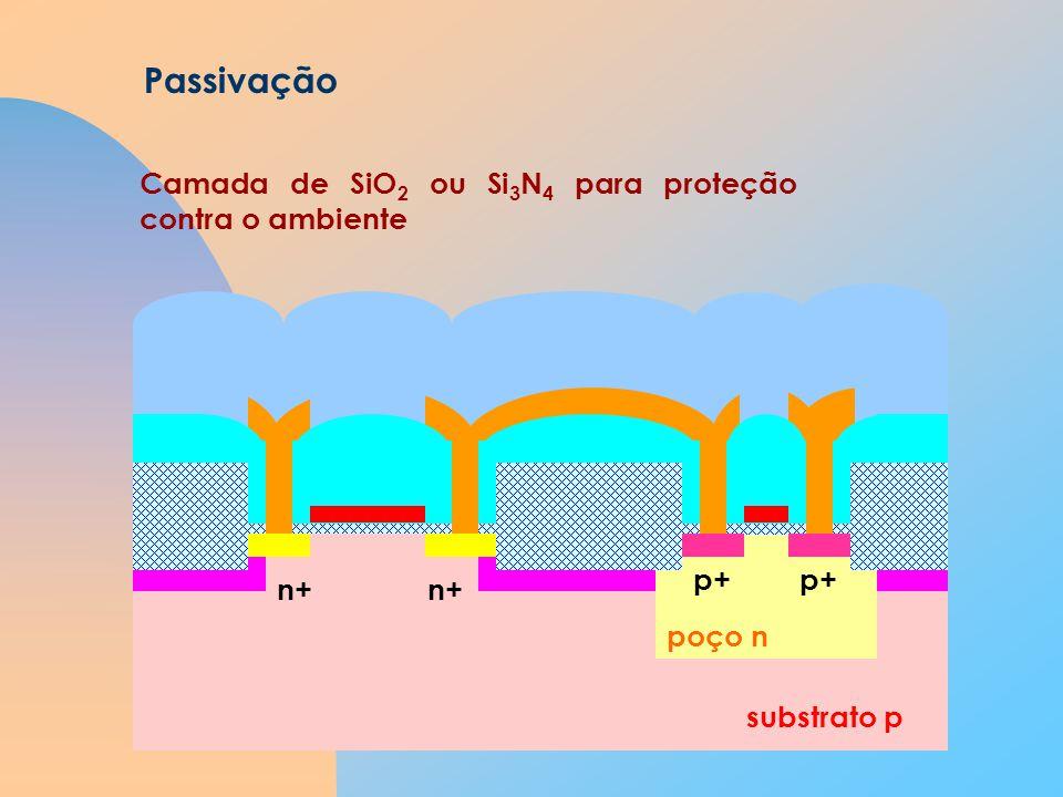 Passivação Camada de SiO2 ou Si3N4 para proteção contra o ambiente p+
