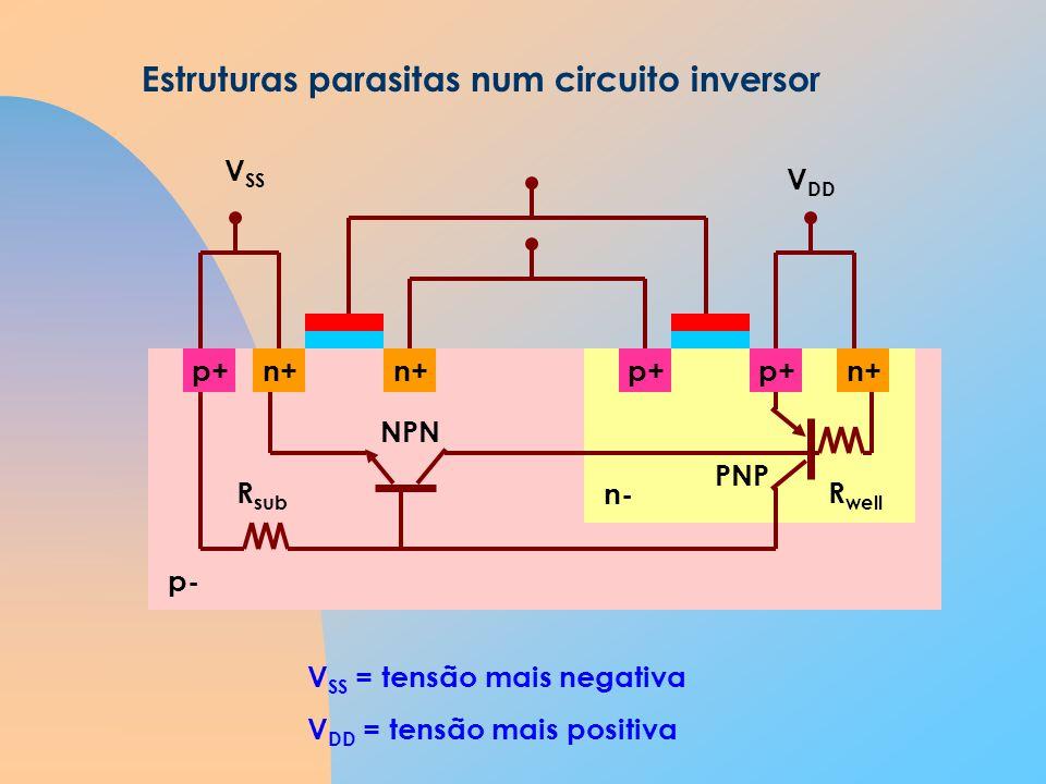 Estruturas parasitas num circuito inversor