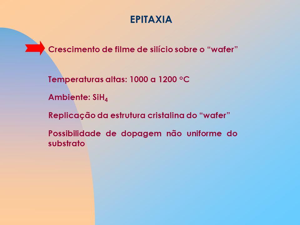 EPITAXIA Crescimento de filme de silício sobre o wafer