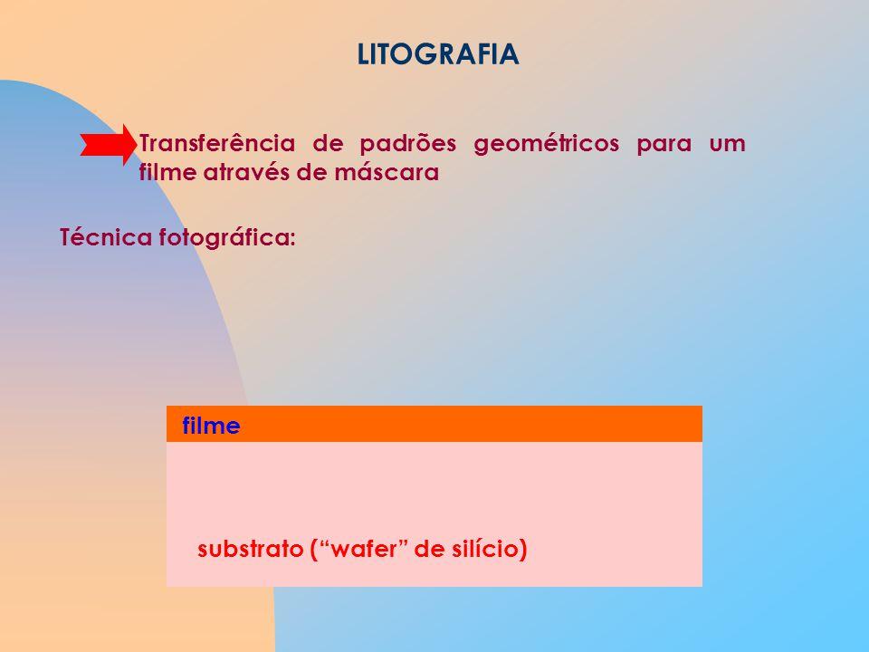 LITOGRAFIA Transferência de padrões geométricos para um filme através de máscara. Técnica fotográfica: