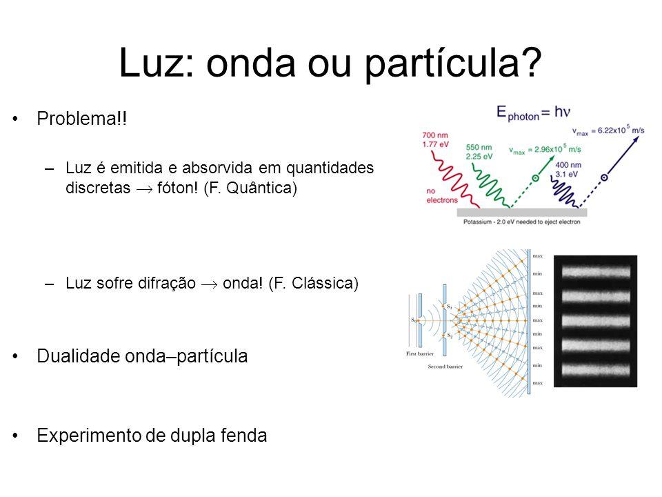 Luz: onda ou partícula Problema!! Dualidade onda–partícula
