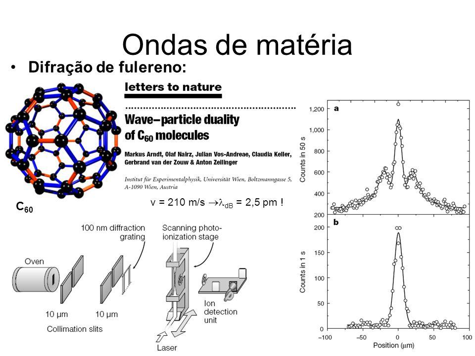 Ondas de matéria Difração de fulereno: v = 210 m/s ldB = 2,5 pm ! C60