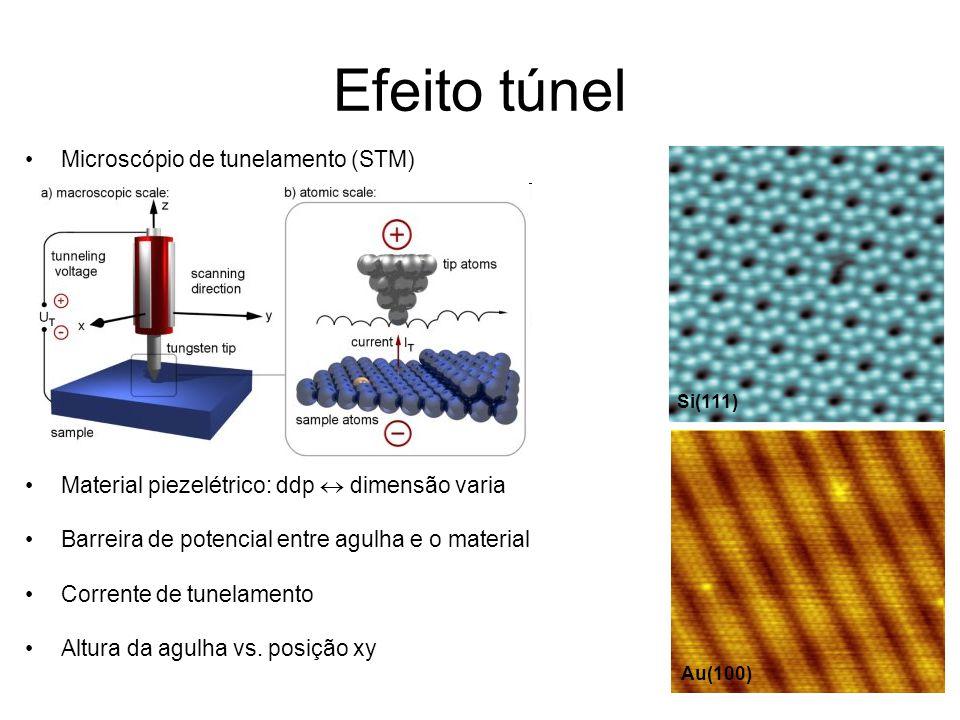 Efeito túnel Microscópio de tunelamento (STM)