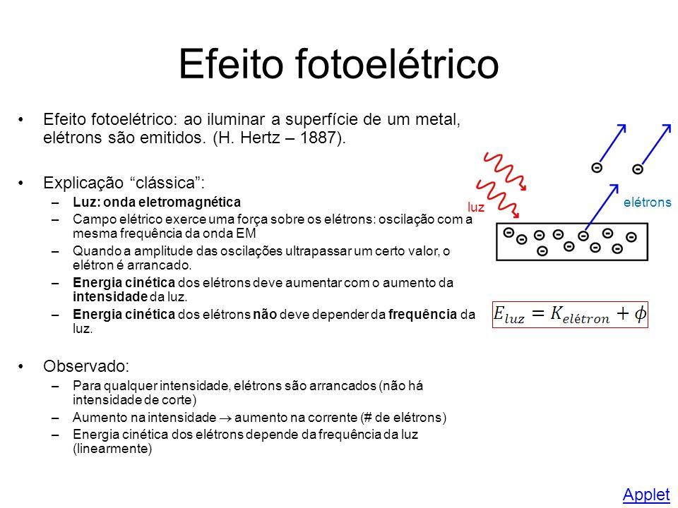 Efeito fotoelétrico Efeito fotoelétrico: ao iluminar a superfície de um metal, elétrons são emitidos. (H. Hertz – 1887).