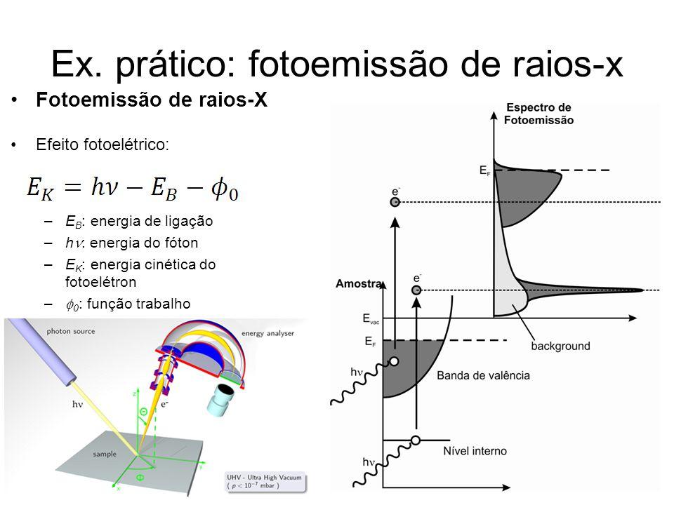 Ex. prático: fotoemissão de raios-x