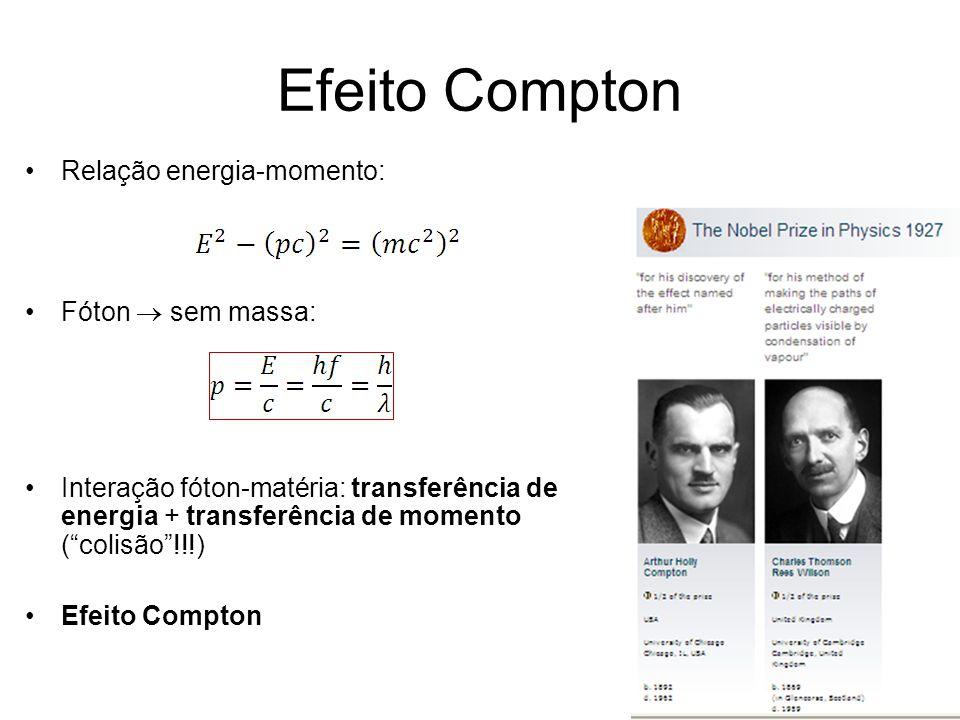 Efeito Compton Relação energia-momento: Fóton  sem massa: