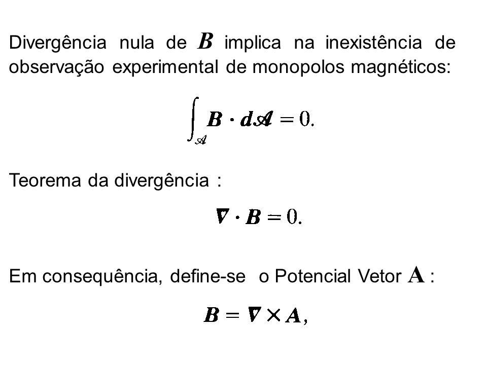 Divergência nula de B implica na inexistência de