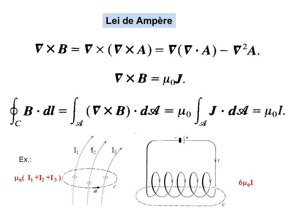 Lei de Ampère I1 I2 I3 Ex.: mo( I1 +I2 +I 3 ) 6moI