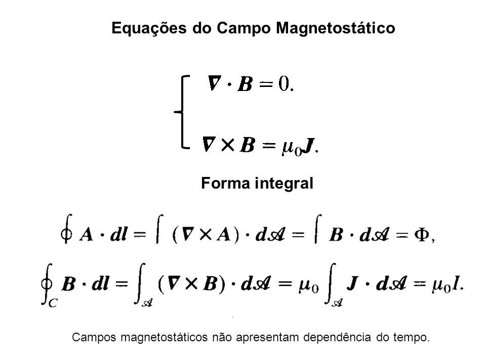 Equações do Campo Magnetostático