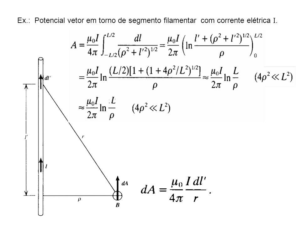 Ex.: Potencial vetor em torno de segmento filamentar com corrente elétrica I.