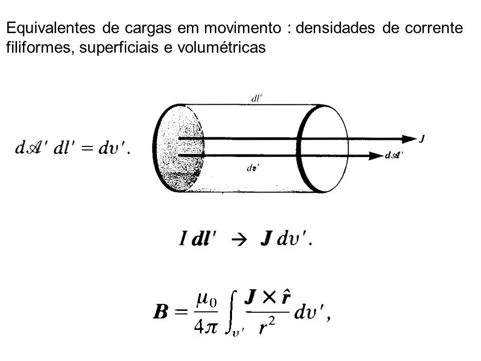  Equivalentes de cargas em movimento : densidades de corrente