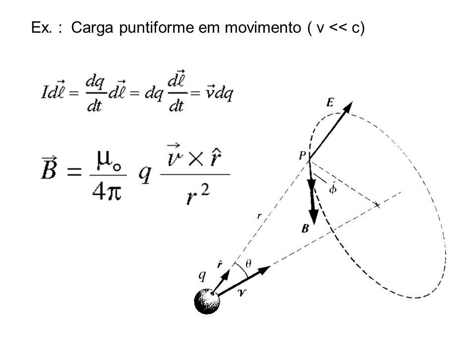 Ex. : Carga puntiforme em movimento ( v << c)