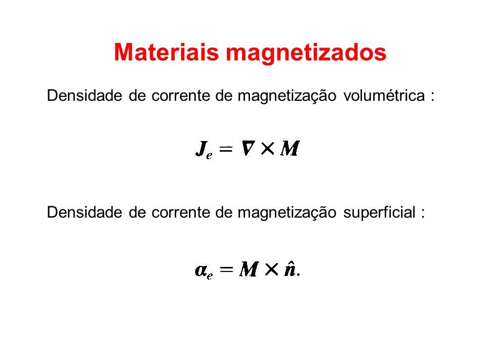 Materiais magnetizados