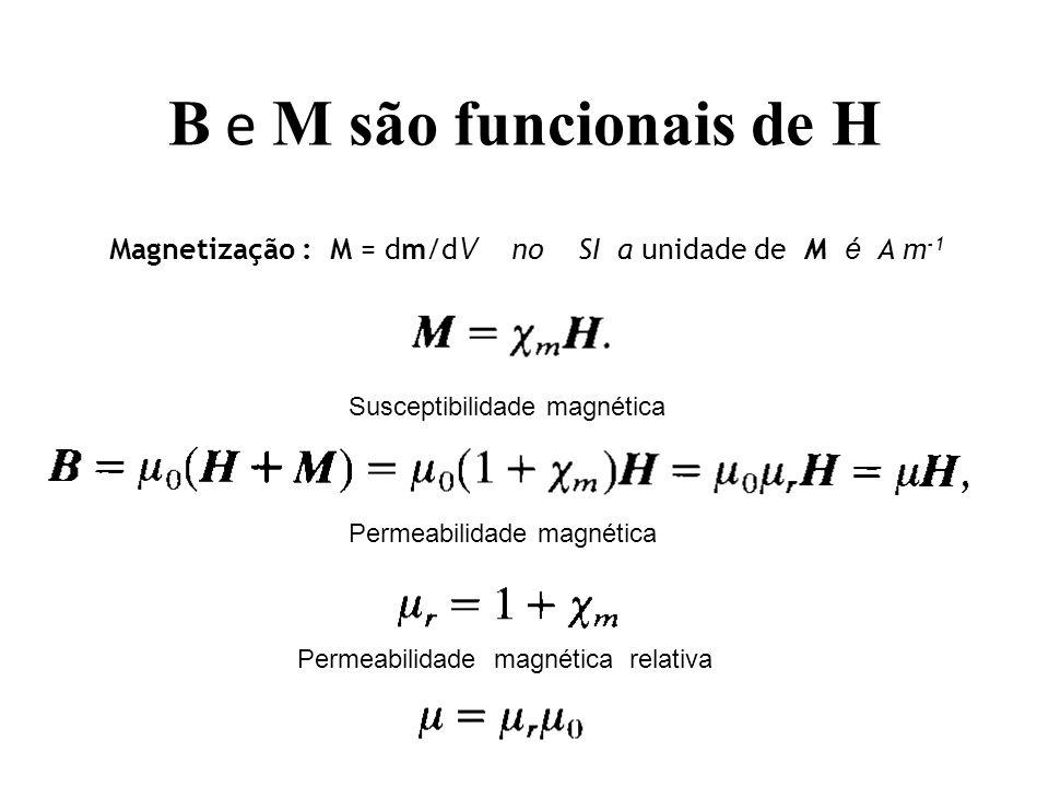 B e M são funcionais de H Magnetização : M = dm/dV no SI a unidade de M é A m-1. Susceptibilidade magnética.