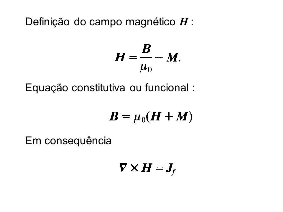 Definição do campo magnético H :